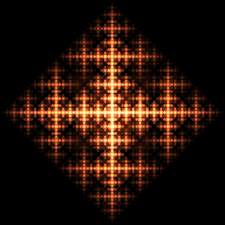 Fractal in Overdraw