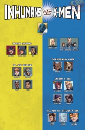 inhumans-vs-x-men-4