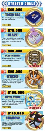 Sonic the Hedgehog Battle Racers (6)