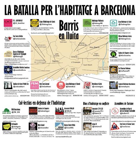 batalla habitabilidad barcelona