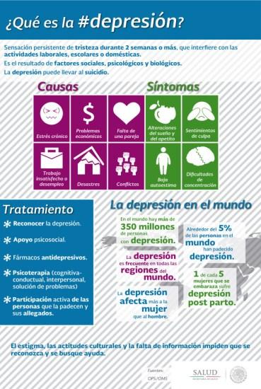 Solo 1 de cada 4 casos de depresión son tratados adecuadamente 3