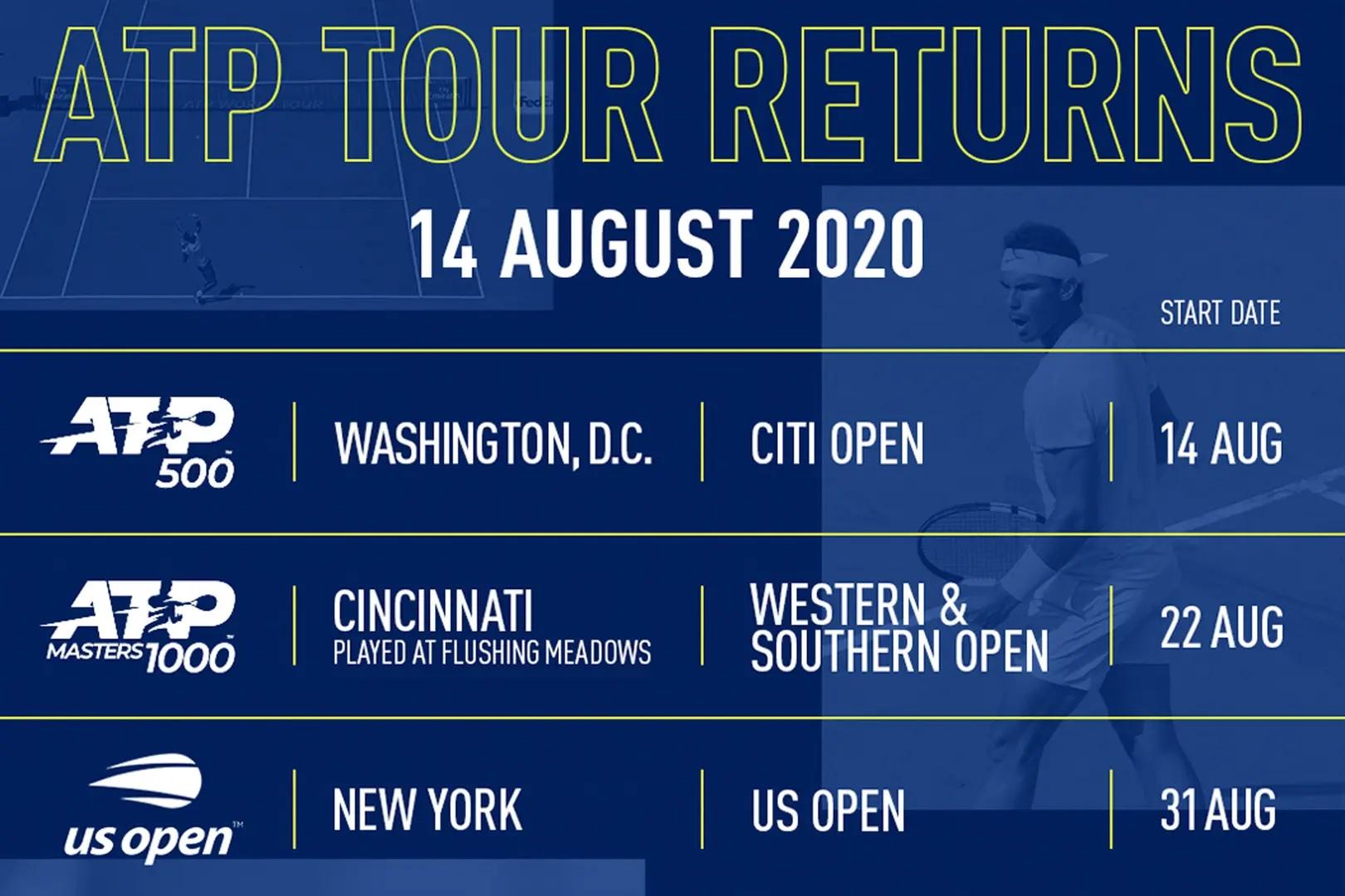 La ATP confirmó el regreso del tenis en el mes de agosto