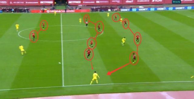 Defensa Bloque medio frente a Villarreal.