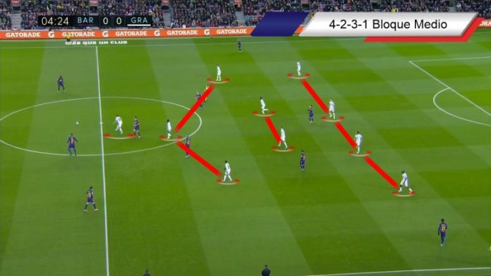 4-2-3-1 Bloque Medio, Camp Nou