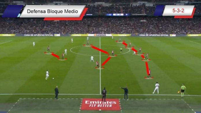 Defensa ante Real Madrid