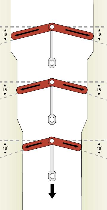 Grafik 1.2