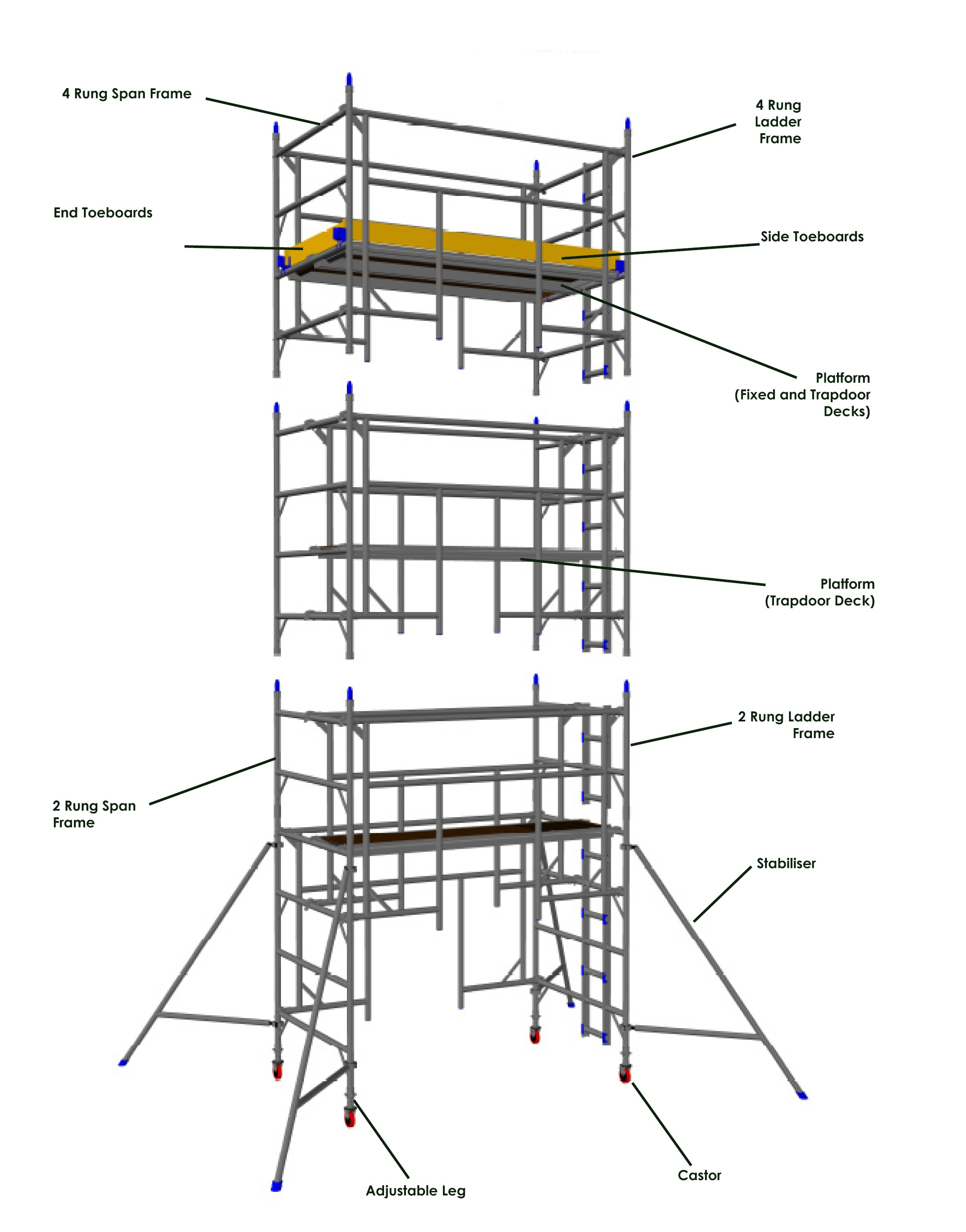Scaffolding Parts Pictures To Pin
