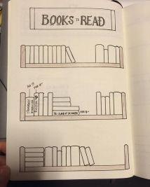 http://productiveandpretty.com/bullet-journal-book-spread/