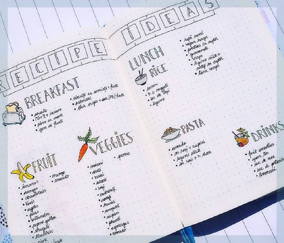https://www.buzzfeed.com/annaborges/bullet-journaling-for-health