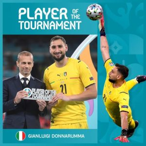 Euro 2020 awards