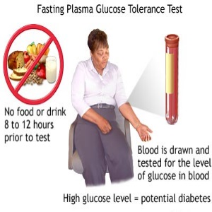 Fasting Blood Test For LDL And TG Check