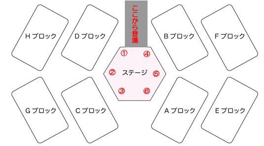 仮面ライダーキバ 1986ナイト座席表