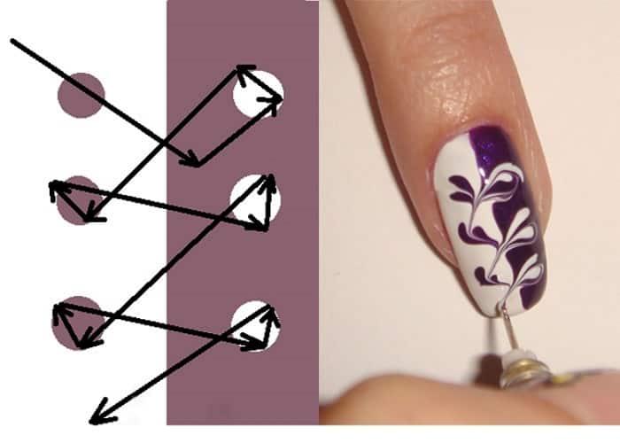 Nail design option ved brug af nåle
