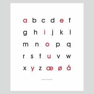 Plakat med små minuskler