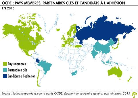 """Résultat de recherche d'images pour """"l'OCDE"""""""