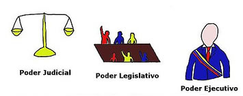 Resultado de imagen para division de poderes venezuela