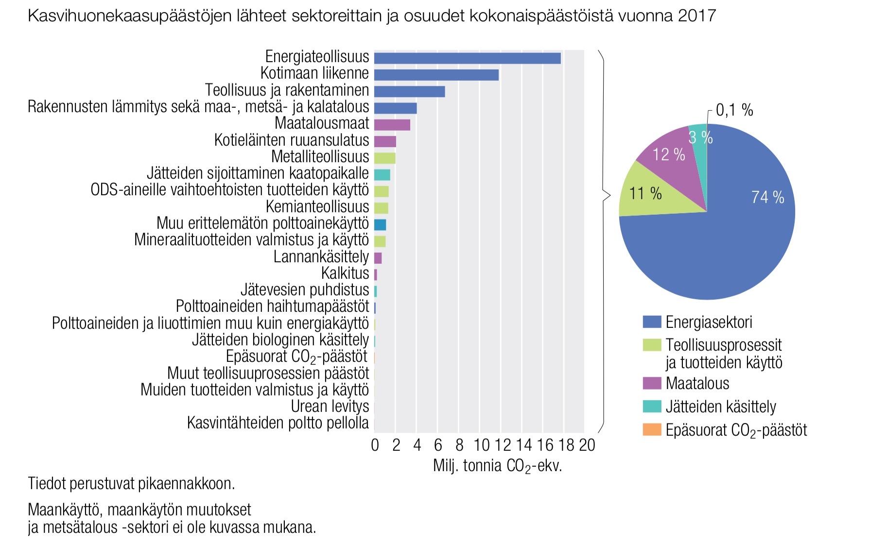 tapio tuomi, suomen lähienergialiitto ry, bcdc energia, älykäs liikkuminen, liikennepäästöt, sähköautot, biopolttoaineet, uusiutuva energia, energiatehokkuus