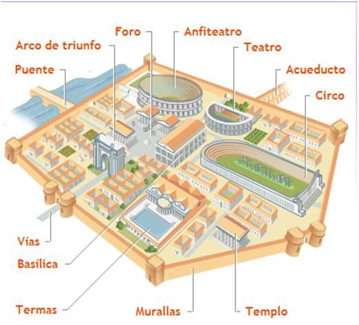 Modelo de ciudad romana altoimperial