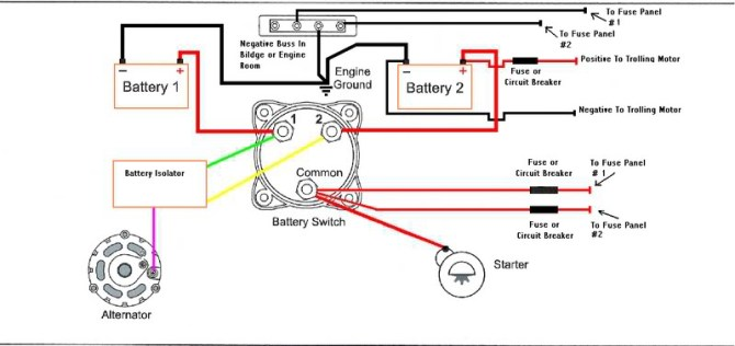 perko battery switch wiring diagram for boat  toyota tundra