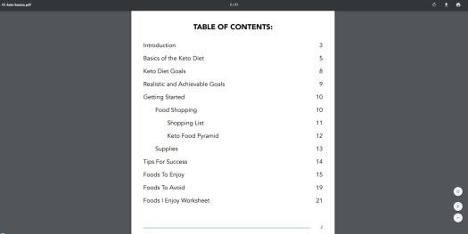 Keto Over Forty 28-Day Challenge Table of Contents