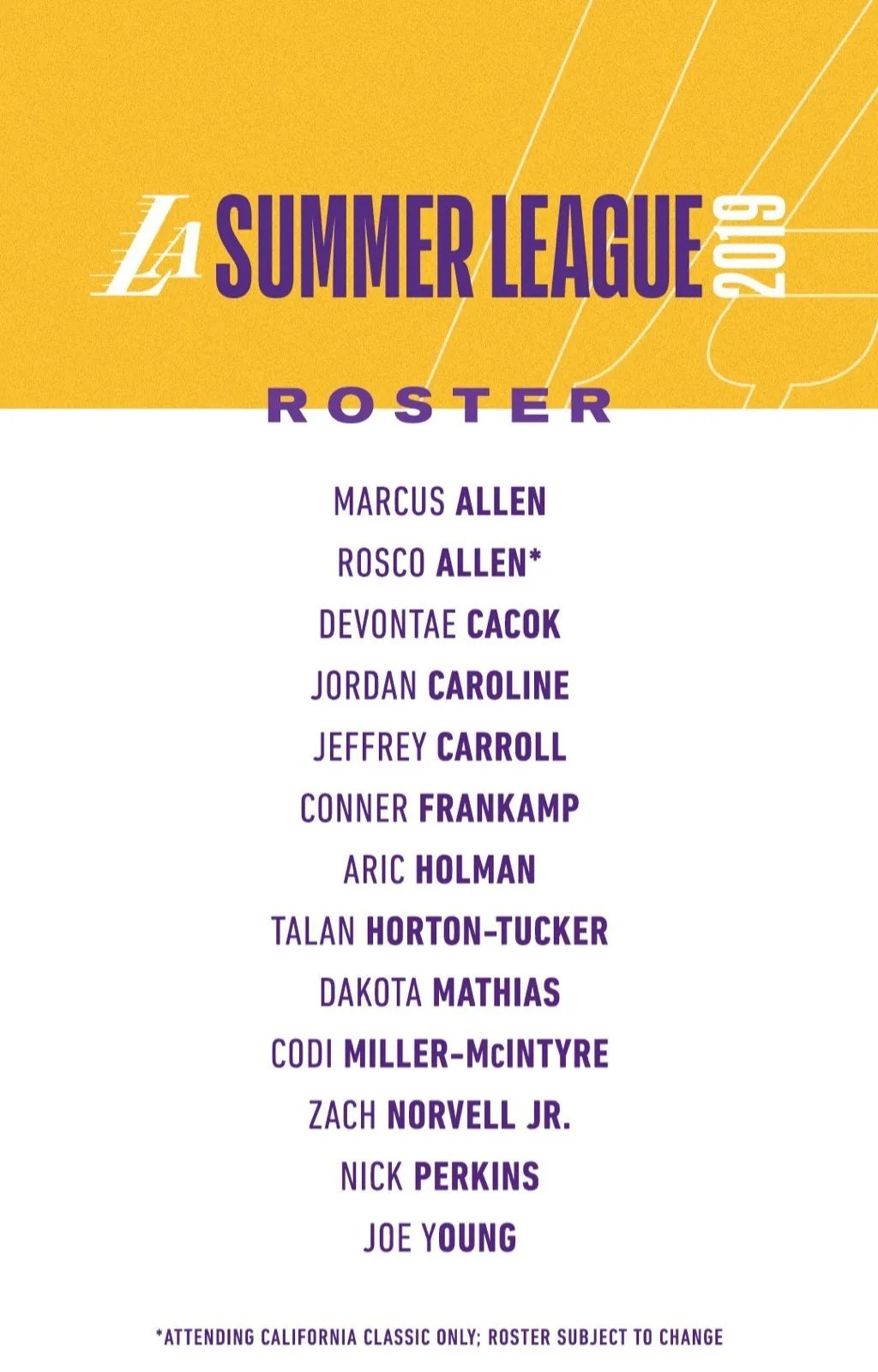 Los Angeles Lakers Summer League 2019 Roster