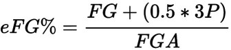 The Effective Field Goal Percentage formula