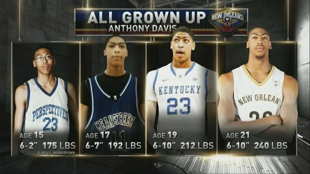 Anthony Davis, All Grown Up