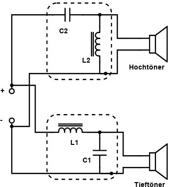Eine einfache Frequenzweichen-Schaltung, bei der die Widerstände der Einfachheit halber weggelassen wurden.