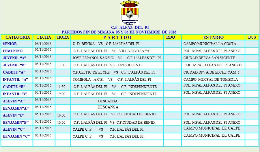 Partidos de Fútbol fin del semana 5 y 6 de Noviembre