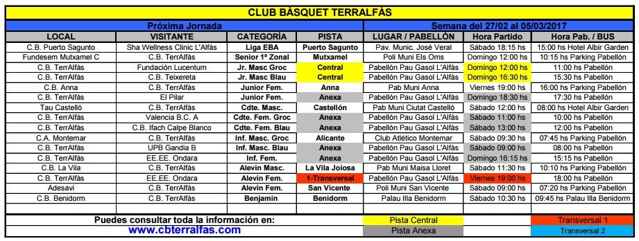 Partidos de Básket que se juegan el próximo fin de semana en l'Alfàs del Pi