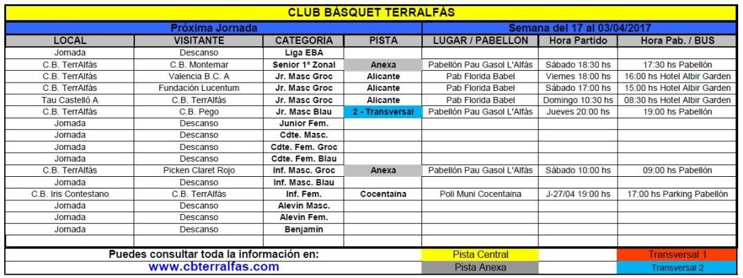 Partidos de Bàsket  de los equipos de l'Alfàs del Pi este fin de semana