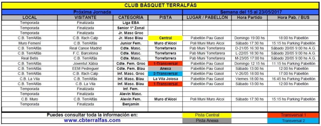 Partidos Básket 20 y 21 de mayo