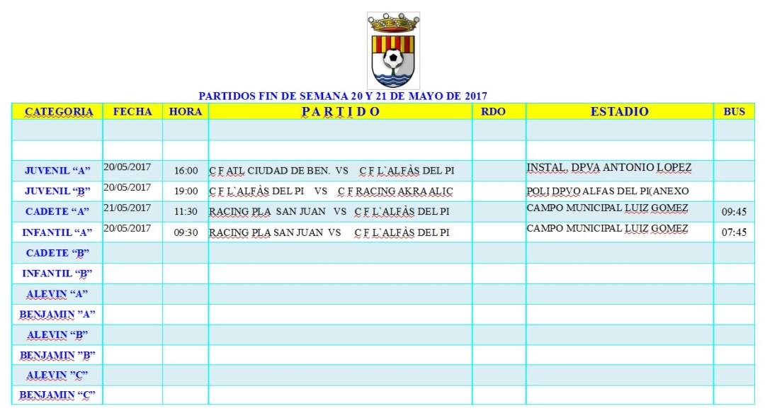 Partidos de fútbol 20 y 21 de mayo