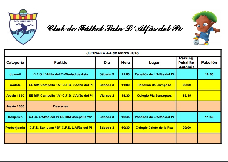 Partidos de Fútbol Sala 3 y 4 de marzo