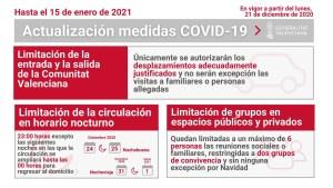 Medidas Adicionales Coronavirus hasta ENERO Castellano