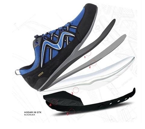 f363f534 Qué son los zapatos MBT? - LAlqueria