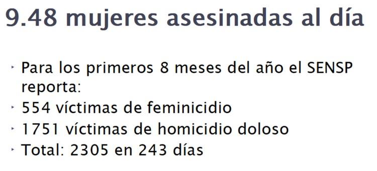 """La manera en la que se promedió la cantidad de víctimas. Fuente: """"2° Encuentro Contra la Violencia: Víctimas Indirectas de Feminicidio y Alerta de Violencia de Género"""
