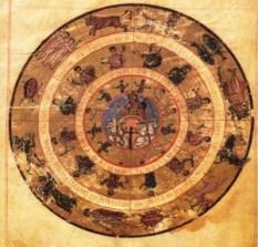 Calendario astronómico-universal. Códex Vaticanus Graecus 1291. El circulo exterior representa las constelaciones con el Sol en el centro de una cosmología Ptolemaica. copia del VIII d.c. para posible original del siglo IV d.c.