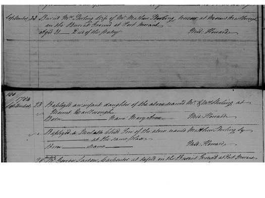 Scurvin Genealogy Documents