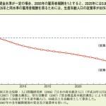8年後の日本はどうなるか。ノストラダムスじゃなくて必ず来る2025年を見てきたように語る