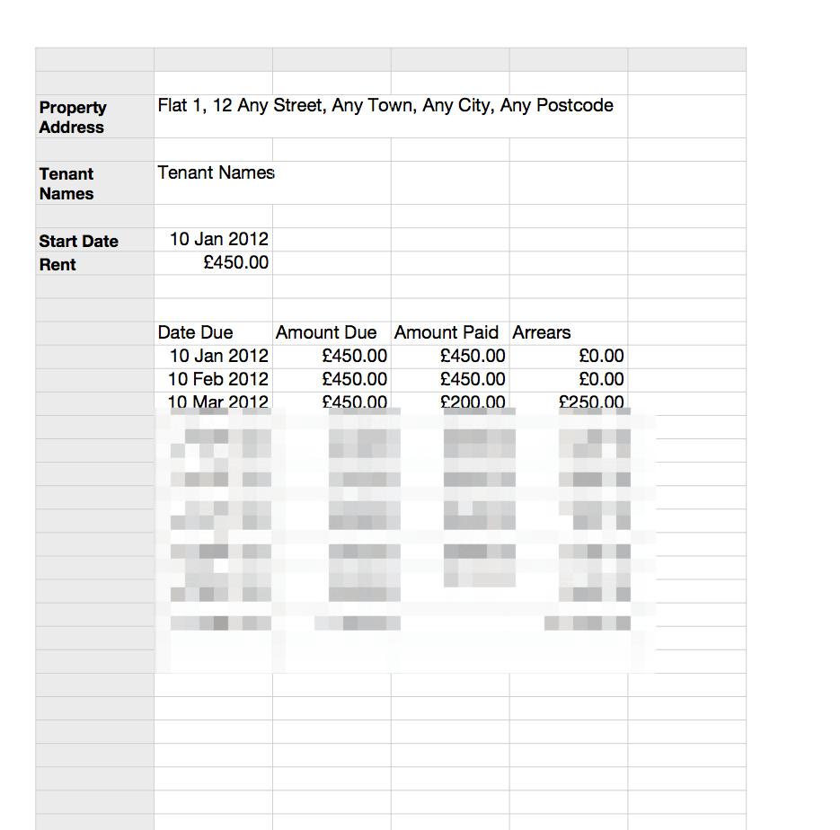 Rent Schedule Sheet (Rent Card) | GRL Landlord Association