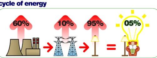 cycle_of_energy.jpg