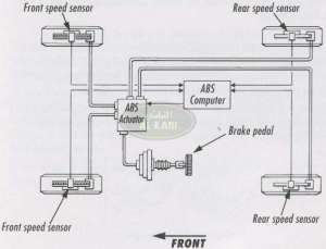 Range Rover P38 Circuit Diagram  Wiring Diagram and Schematic