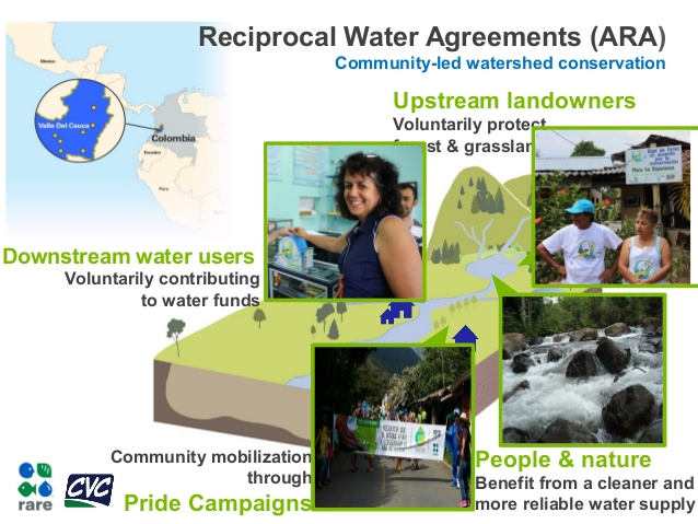 reciprocal-water-agreements-ara-1-638
