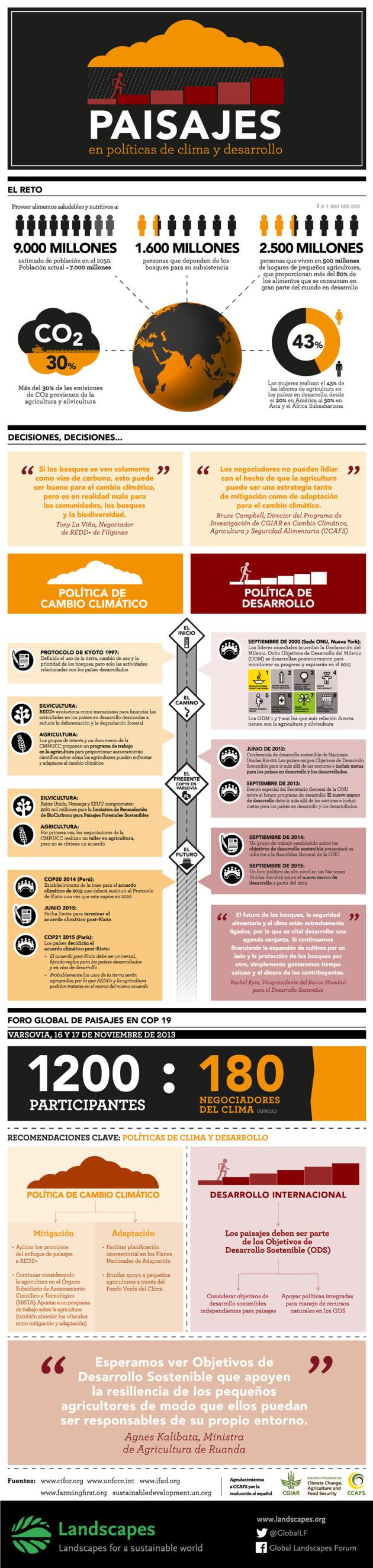 Infographic spanish_EKO