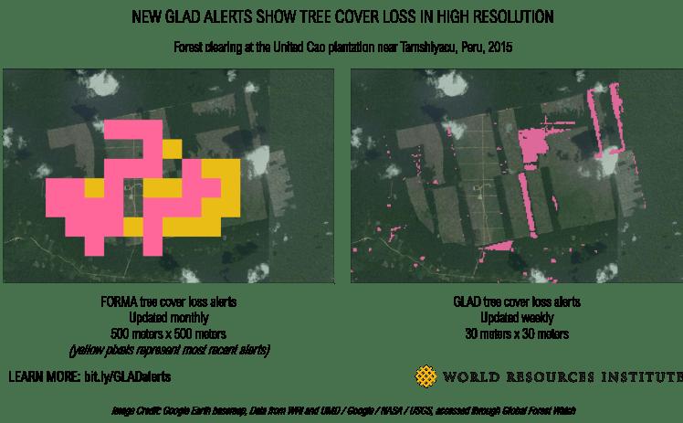 MODIS_Landsat_ENG