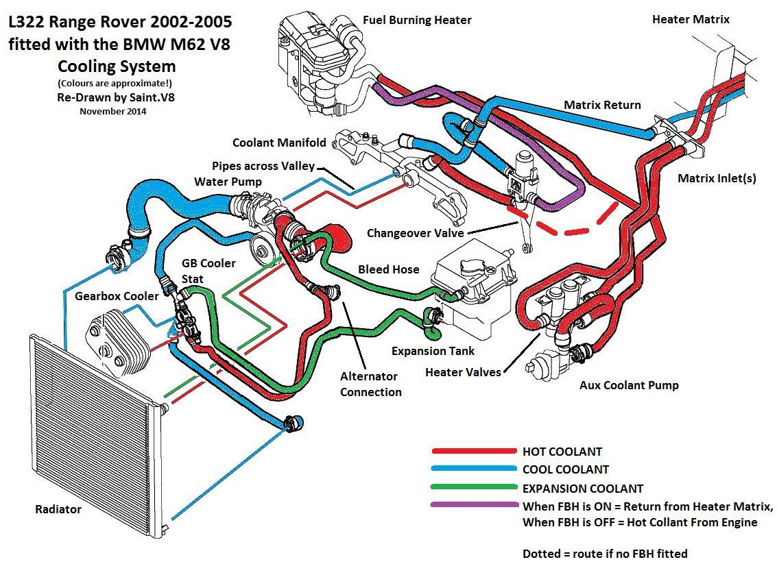 Mazda Fuel Filter Location 2002 Protege