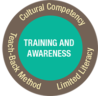 training and awareness logo for health litearacy initiatives