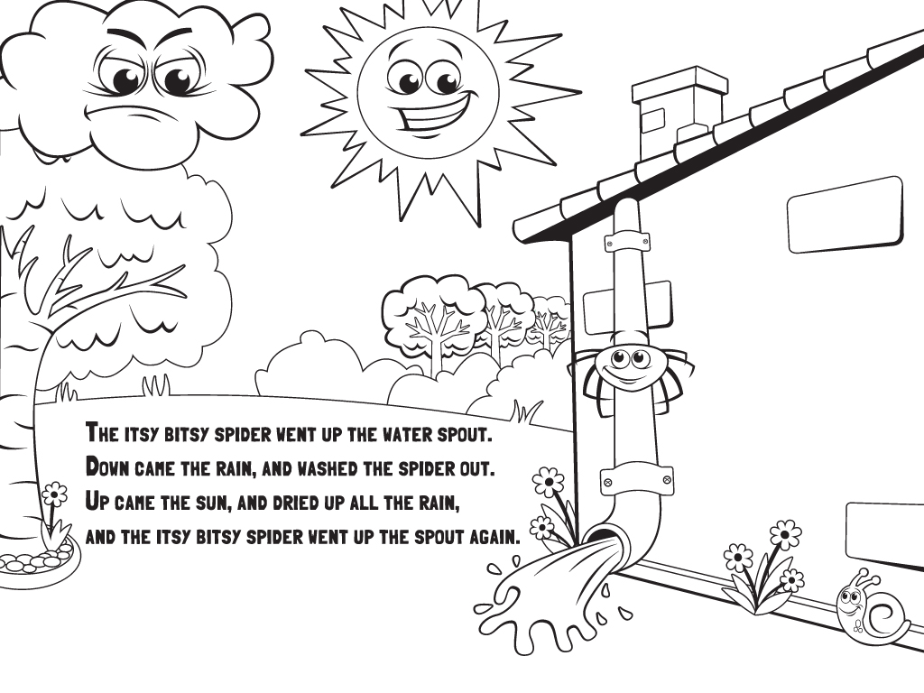 Itsy Bitsy Spider Sequence Worksheet