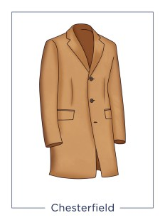 Cappotto da uomo Chesterfield - gogolfun.it